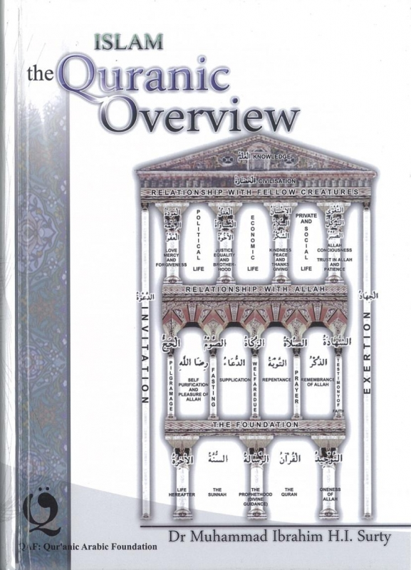 The Quranic Overview