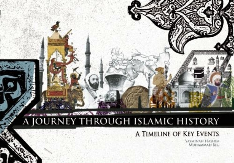 A Journey Through Islamic History: A Timeline of Key Events